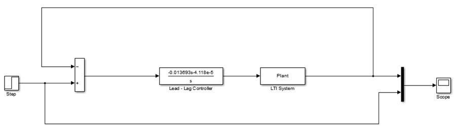 شبیه سازی سیستم با جبران ساز پیش فاز - پس فاز
