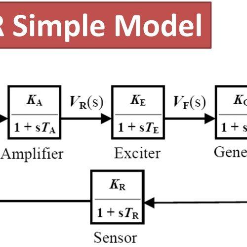 مدلسازی حلقه کنترل ولتاژ ژنراتور سنکرون