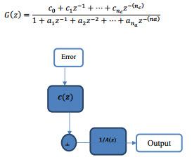 مثال عملی برای درس شناسایی سیستم با متلب
