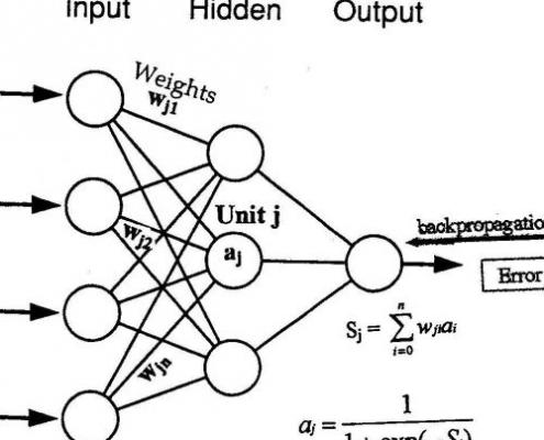 پیش بینی سری زمانی به کمک شبکه عصبی با متلب
