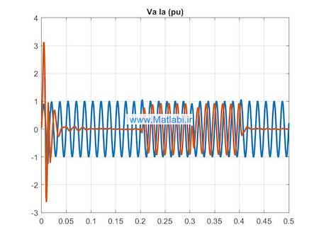 A D-STATCOM Scheme using Power Quality Improvement in Power System