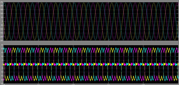ولتاژ و جریان ورودی