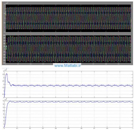 نمونه گیری توان اکتیو و راکتیو و جریان و ولتاژ پس از ترانس سری