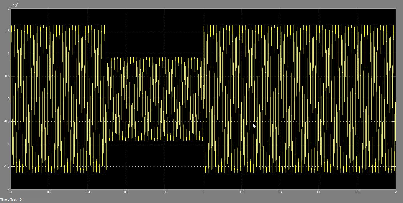 مدلسازی خطای سیم پیچ به زمین ترانسفورماتورهای قدرت
