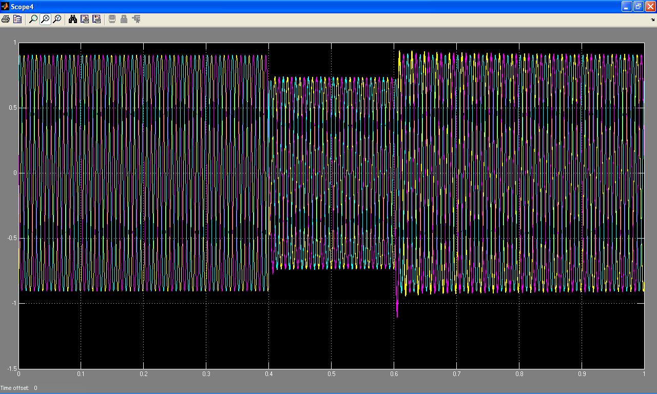 شکل موج افت ولتاژ
