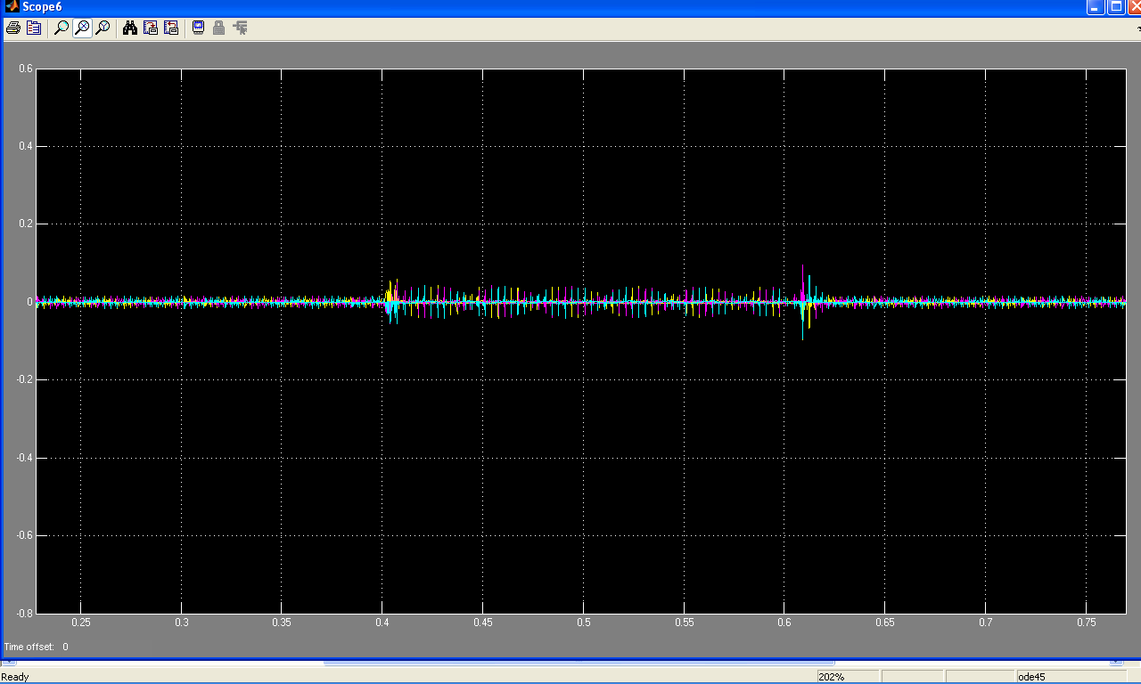 ولتاژی که توسط DVR تولید می شود تا میزان افت ولتاژ را جبران کند