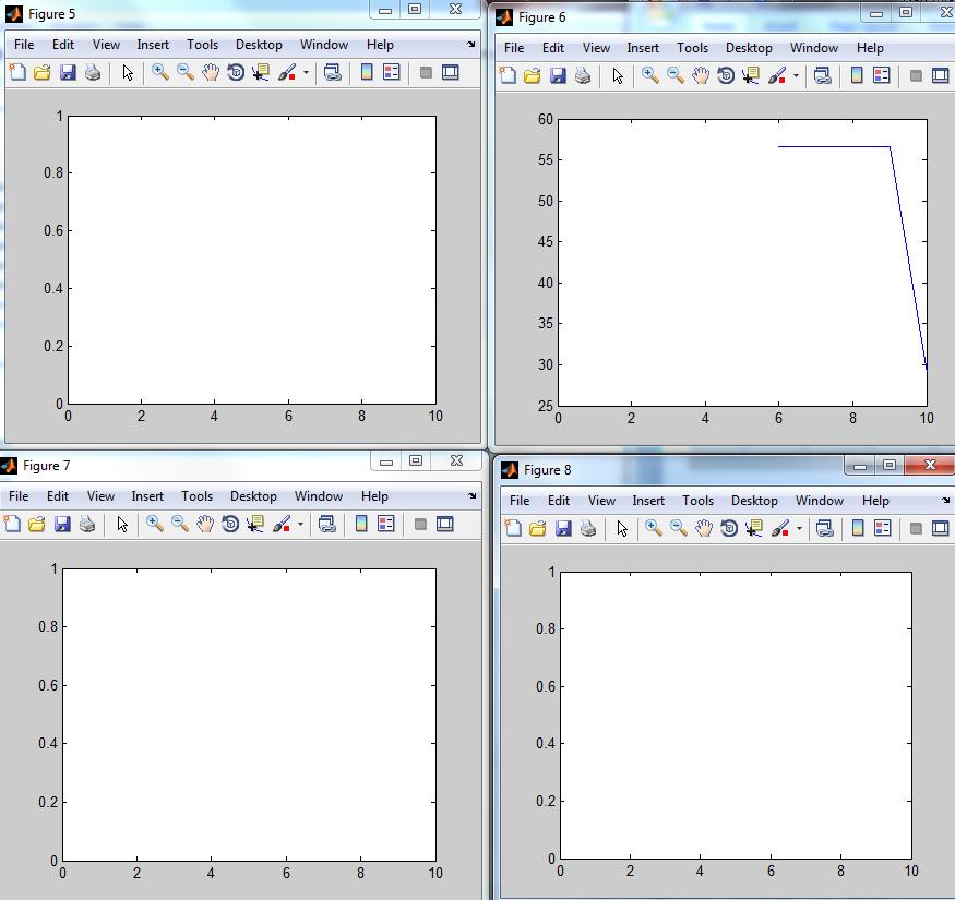 طراحی PID کنترلر برای ستون تقطیر با GA