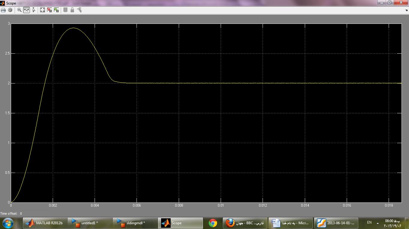 مود لغزشی Sliding Mode ولتاژ خروجی