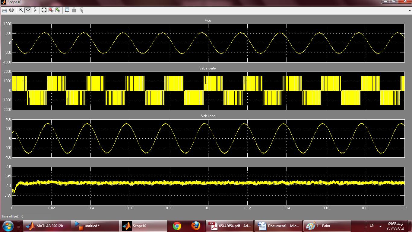 ولتاژ فاز و ضریب مودلاسیون برای هر کدام از DG