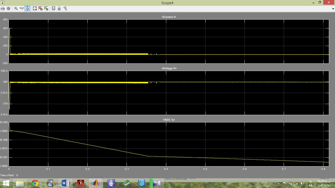سوپرکاپسیتور( ولتاژ – جریان و SOC )