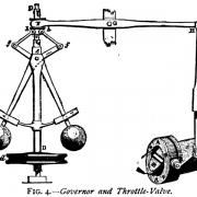 مدل فرایند گاورنر 4درجه آزادی جهت کنترل