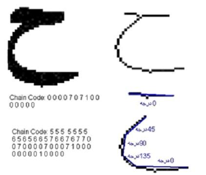 تشخیص حروف با متلب