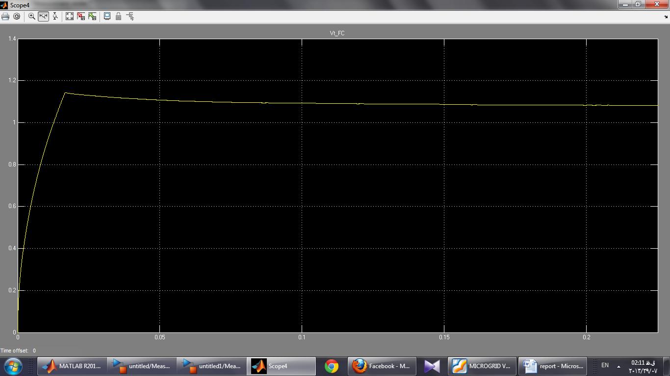 ولتاژ RMS خروجی