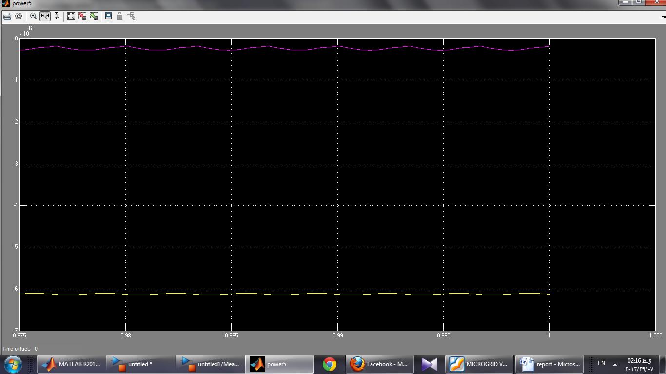 توان اکتیو و راکتیو خروجی VSI