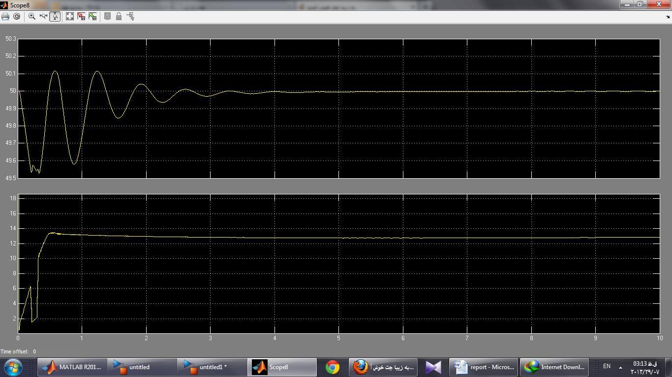 فرکانس و ولتاژ RMS