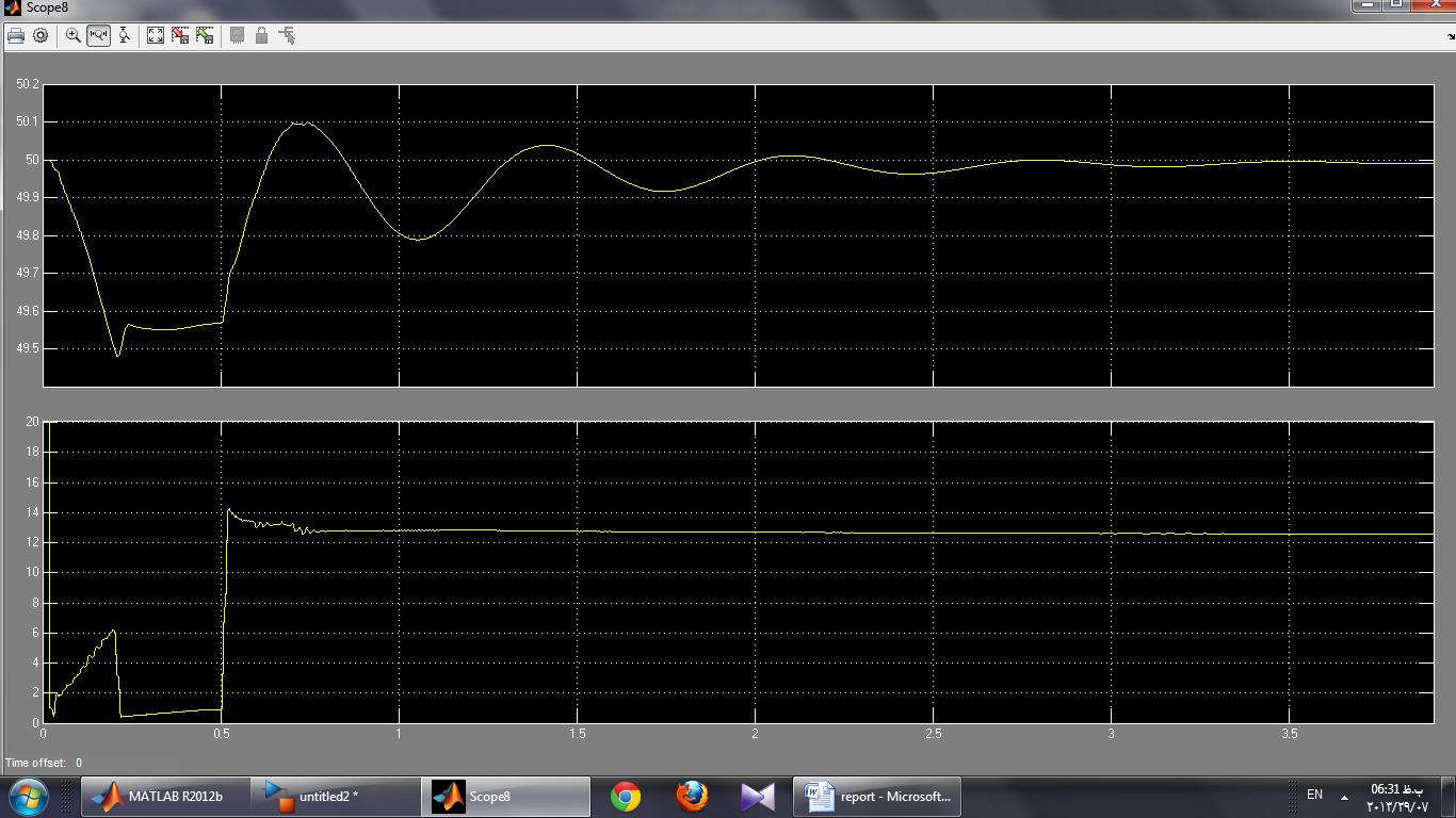 فرکانس و RMS ولتاژ