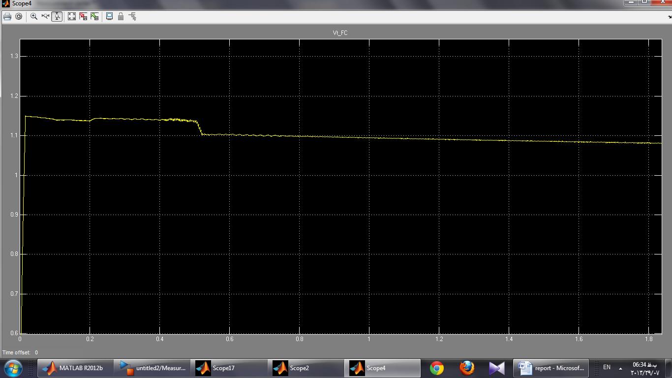 ولتاژ خروجی RMS SOFC