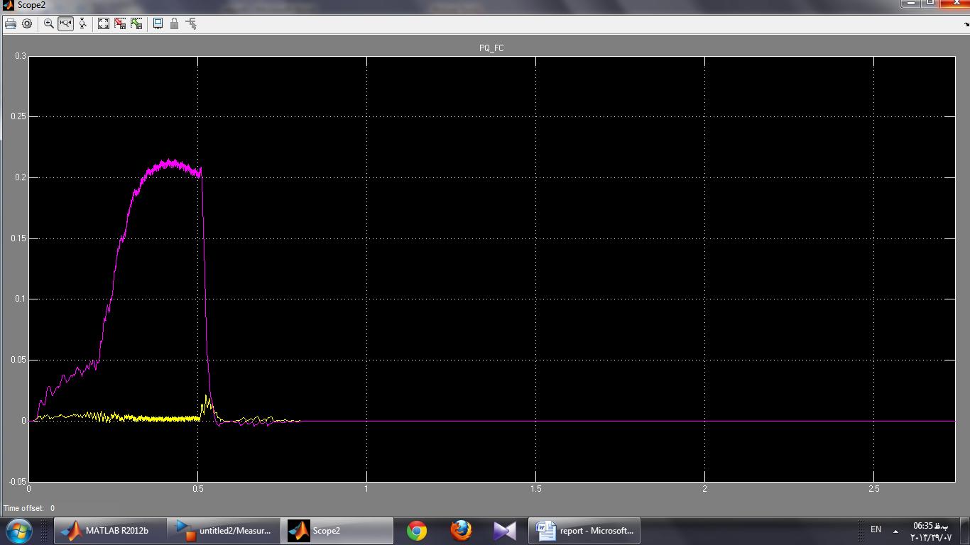 ولتاژ خروجی PV