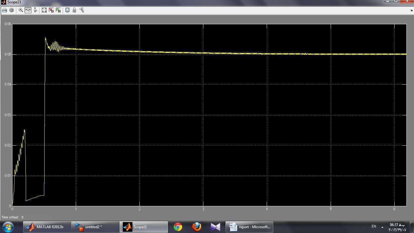 ولتاژRMS خروجی Fuel Cell
