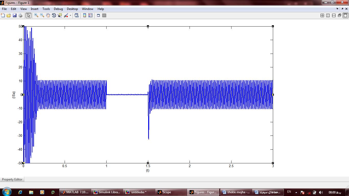 جریان فاز c استاتور طی قطع و وصل مجدد فاز a