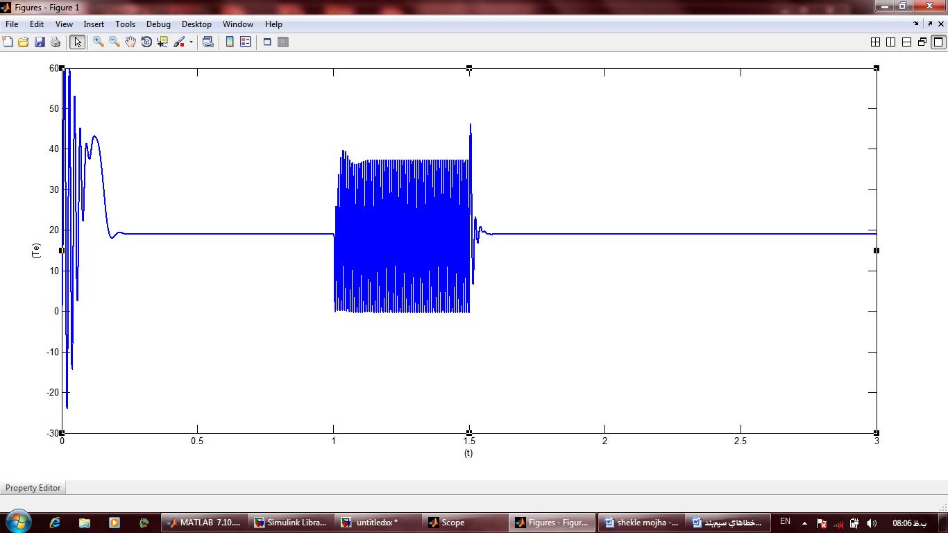 جریان فاز a استاتور طی قطع و وصل مجدد فاز a