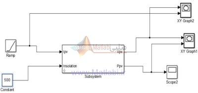 مدل سلول خورشیدی