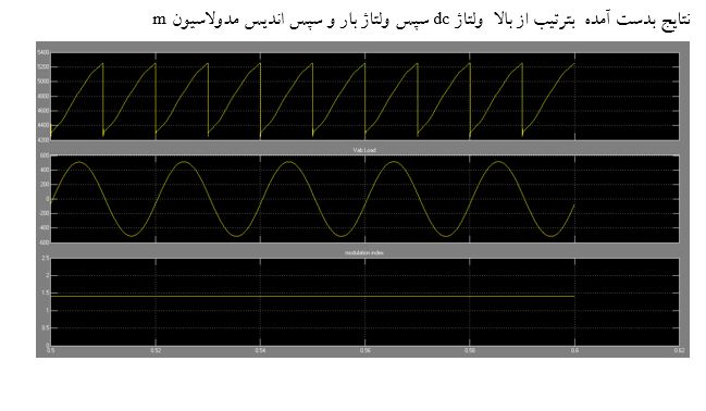 Mitigation of voltage sag, swell and power factor correction using solid-state transformer based matrix converter in output stage