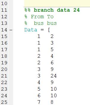 شاخههای موجود در سیستم