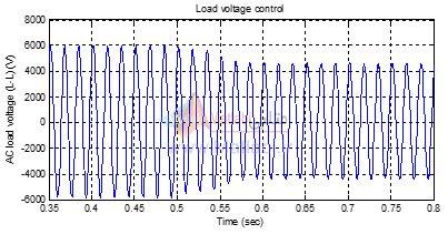 ولتاژ بار AC در کنترل ولتاژ