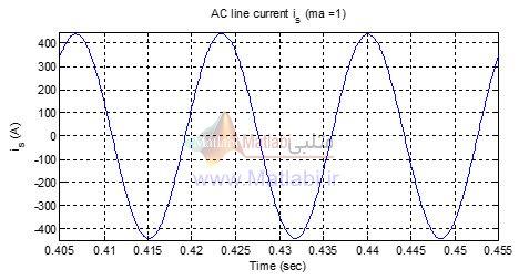 جریان خط AC در یکسو کننده