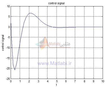 سیگنال کنترل و نمودار حالت ها