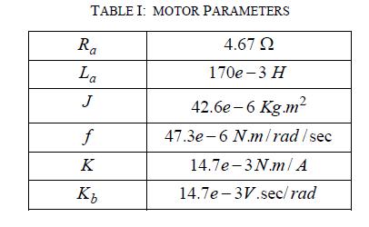 پارامترهای موتور DC