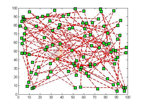 ارائه یک پروتکل خوشه بندی برای افزایش طول عمر شبکه های حسگر بیسیم