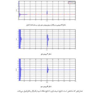 طراحی کنترل پیشبین GPC دو درجه آزادی برای سیستمهای چند متغیره