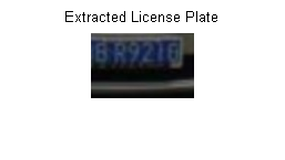 A novel license plate location method based on wavelet transform and EMD analysis