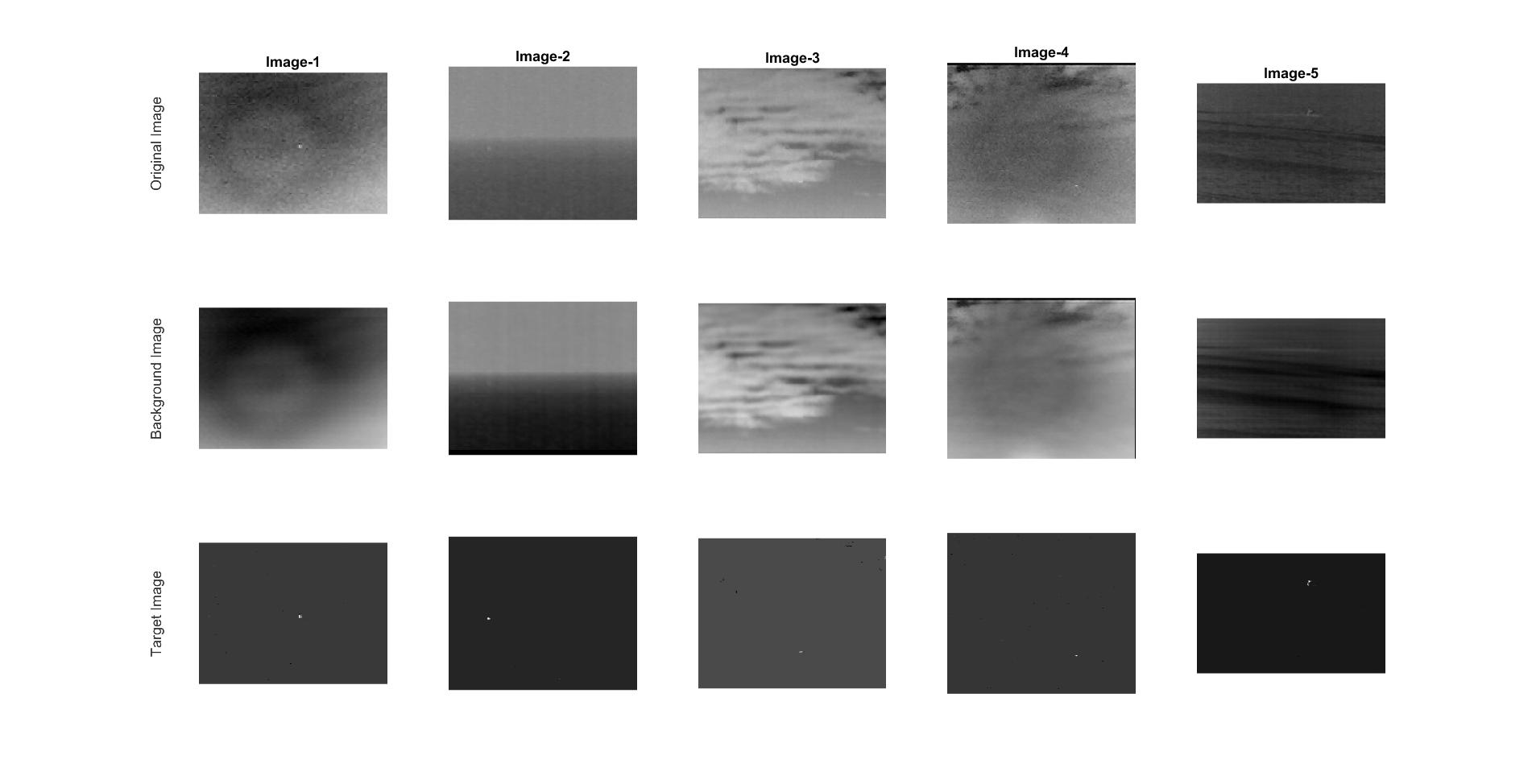 Infrared Patch-Image Model for Small Target Detection in a Single Image