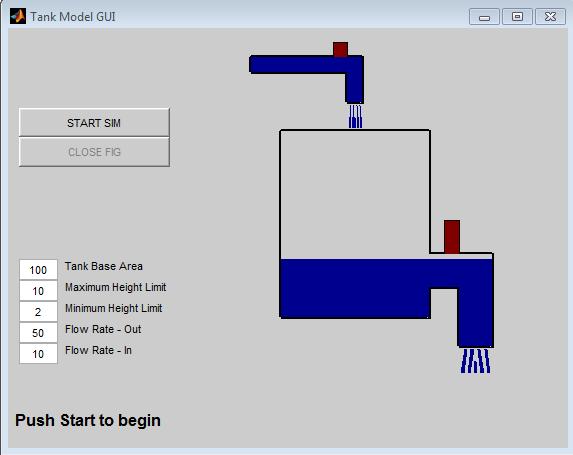 کنترل سطح آب مخزن با منطق فازی در متلب