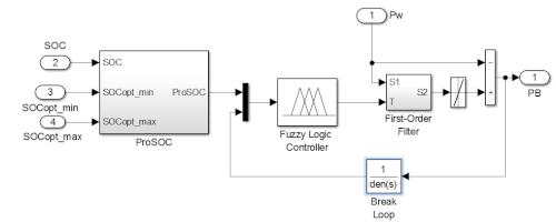 روش کنترل بهینه حالت کنترل سیستم ذخیره انرژی باتری برای مزرعه بادی