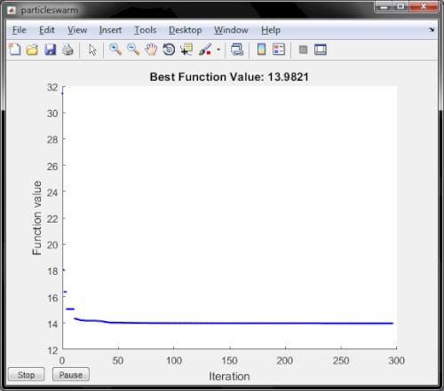 بهینه سازی جریان توان راکتیو سیستم های HVDC با استفاده از الگوریتم ژنتیک