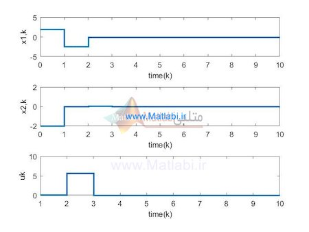 Robust inverse optimal control for discrete-time nonlinear system stabilization