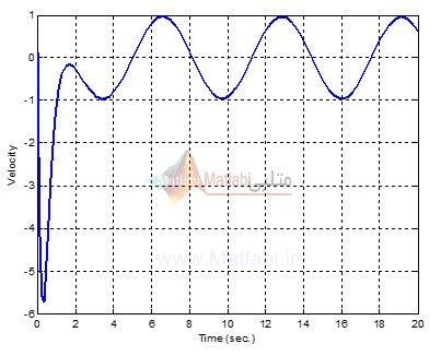 سیگنال سرعت