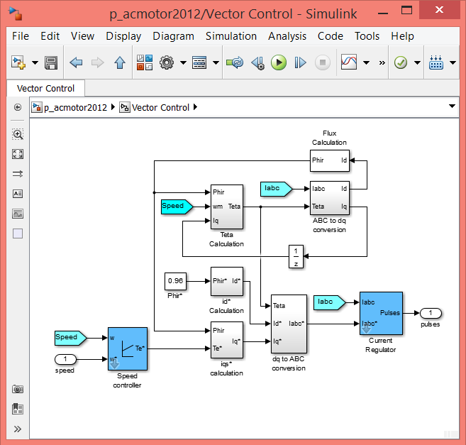 Simulink diagram for Vector Control in feedback