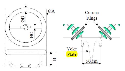 حلقهی کرونا - نوع C