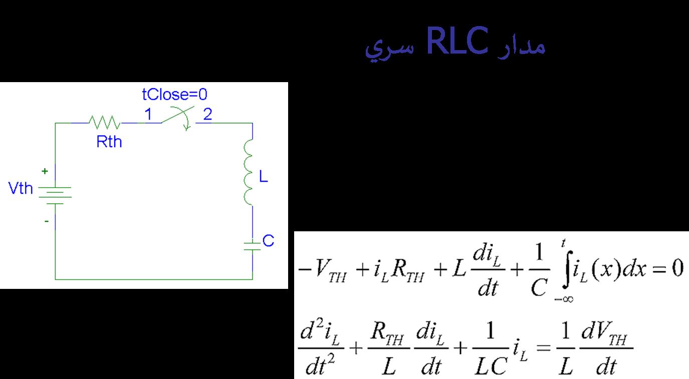 محاسبه جریان مقاومت, سلف و خازن در مدار RLC توسط متلب