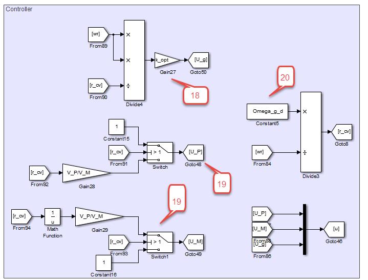 تصویر بلاک مربوط کنترل کننده