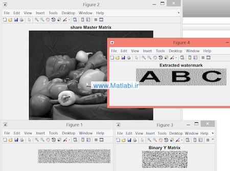 A Multiple Watermarking Technique for Images based on Visual Cryptography