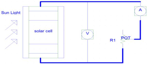 یک نمونه مدل سلول خورشیدی