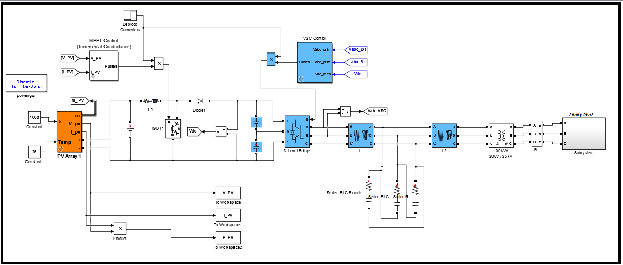 شبیه سازی اتصال یک سیستم فتو ولتاییک به شبکه برق با متلب