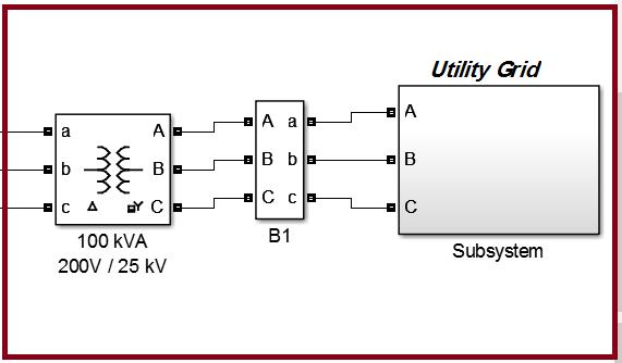 شبکه قدرت