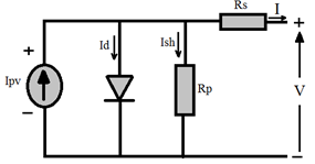 مدل مداری سلول خورشیدی